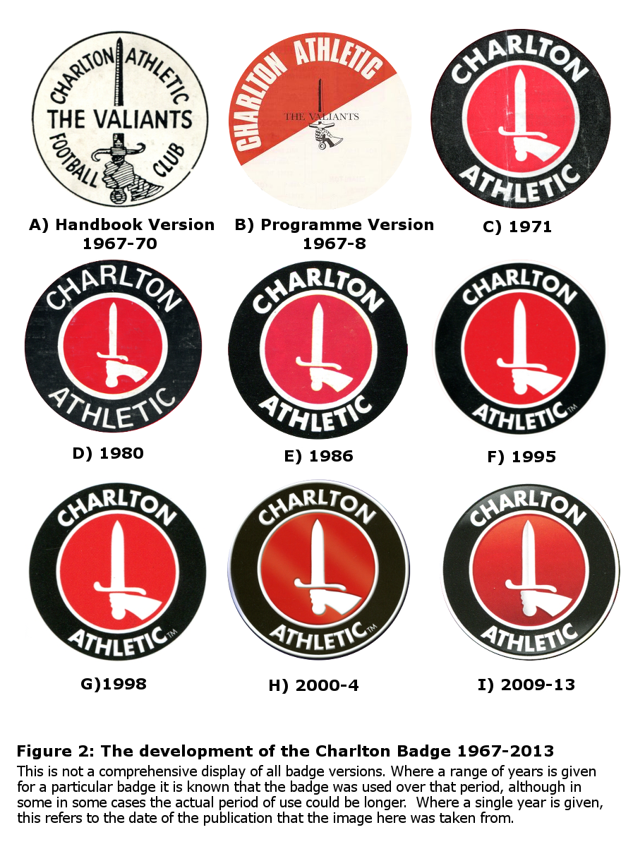 Develepment of CAFC Badge v2